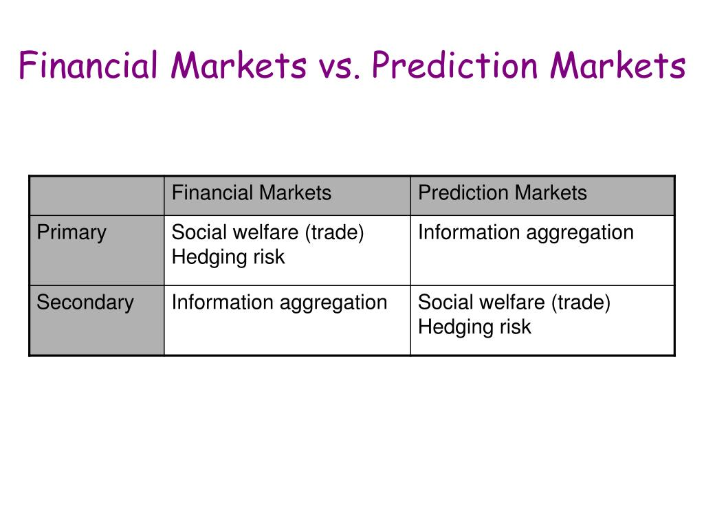 Financial Markets vs. Prediction Markets