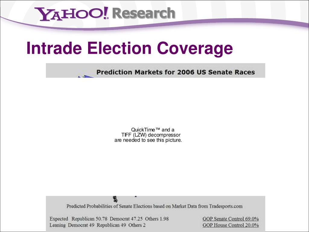 Intrade Election Coverage