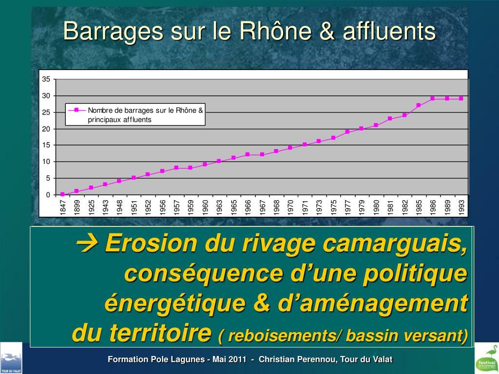 Barrages sur le Rhône & affluents