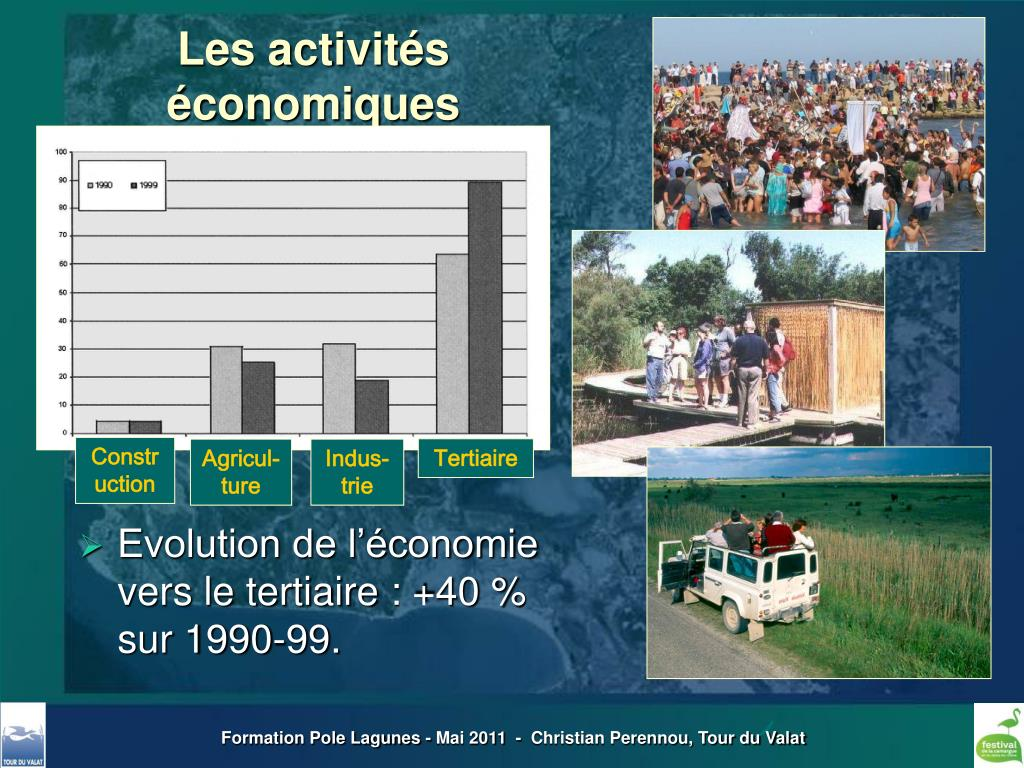 Les activités économiques