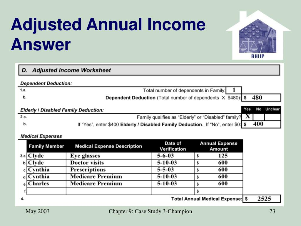 Adjusted Annual Income Answer