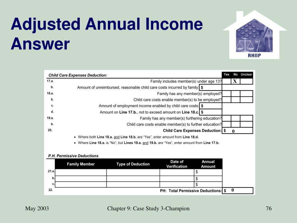 Adjusted Annual Income
