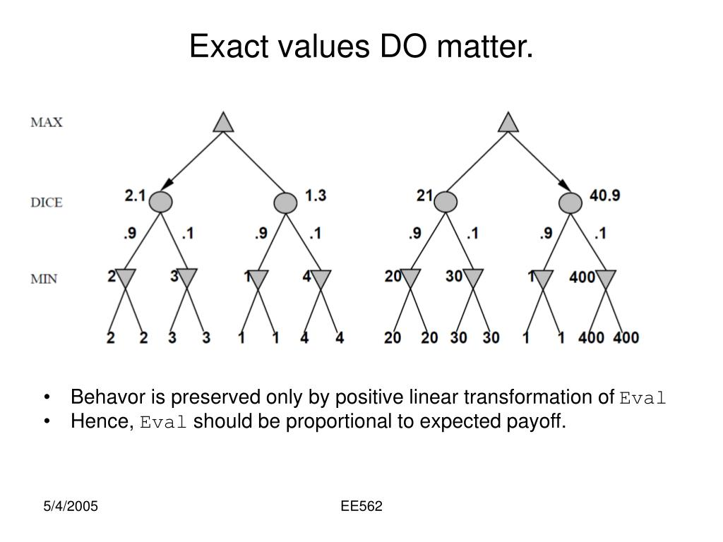 Exact values DO matter.