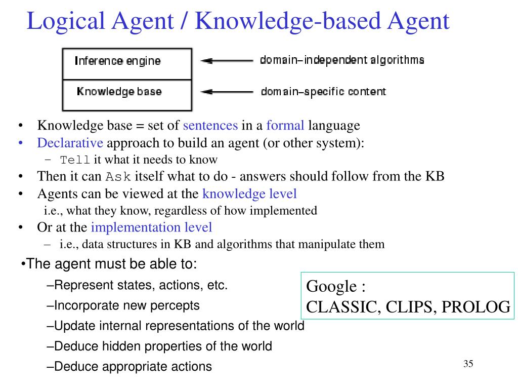 Logical Agent / Knowledge-based Agent