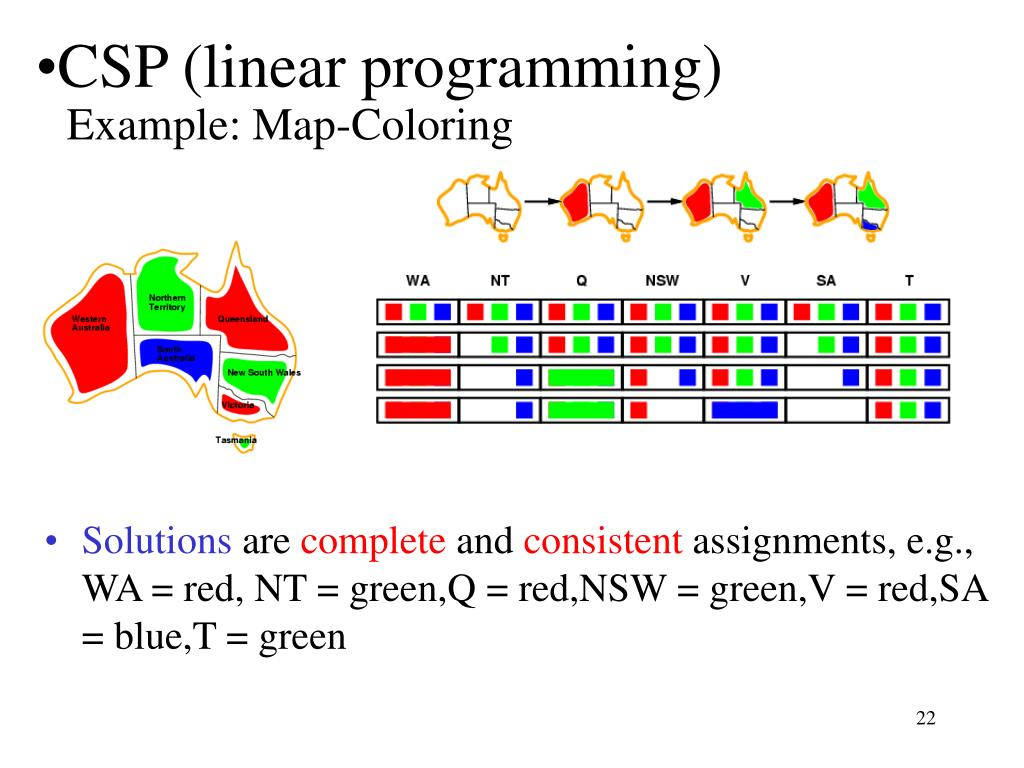CSP (linear programming)