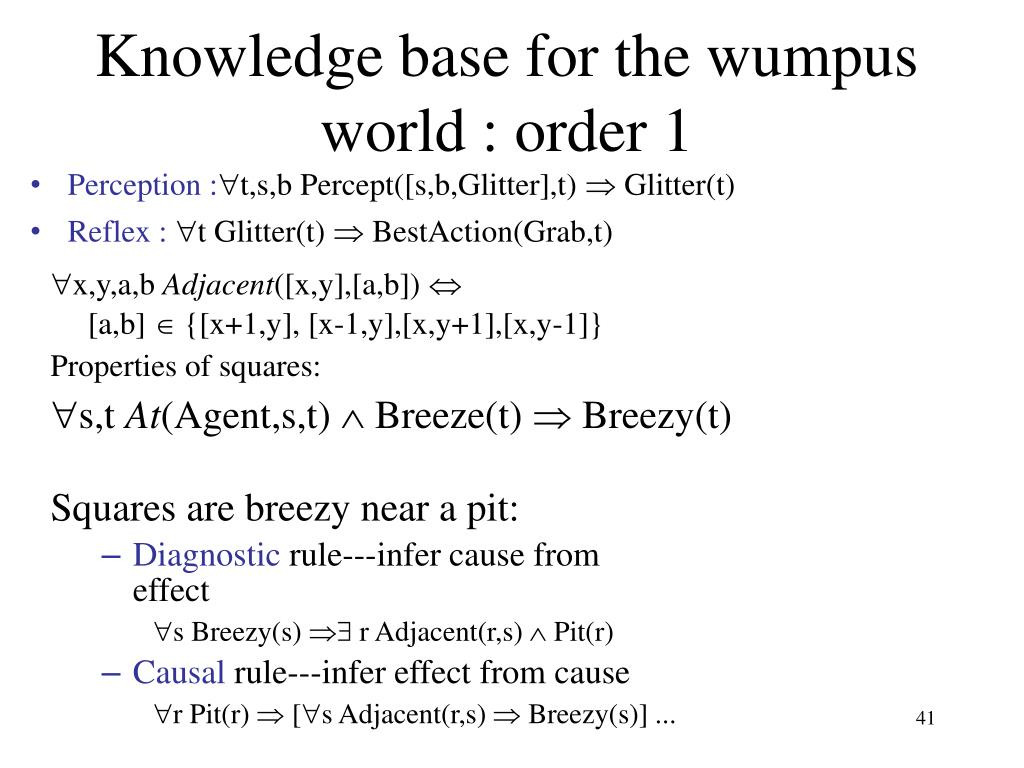 Knowledge base for the wumpus world : order 1