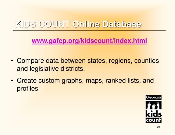 KIDS COUNT Online Database