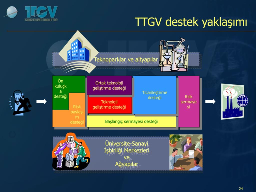 TTGV destek yaklaşımı