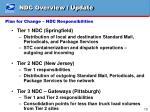 plan for change ndc responsibilities