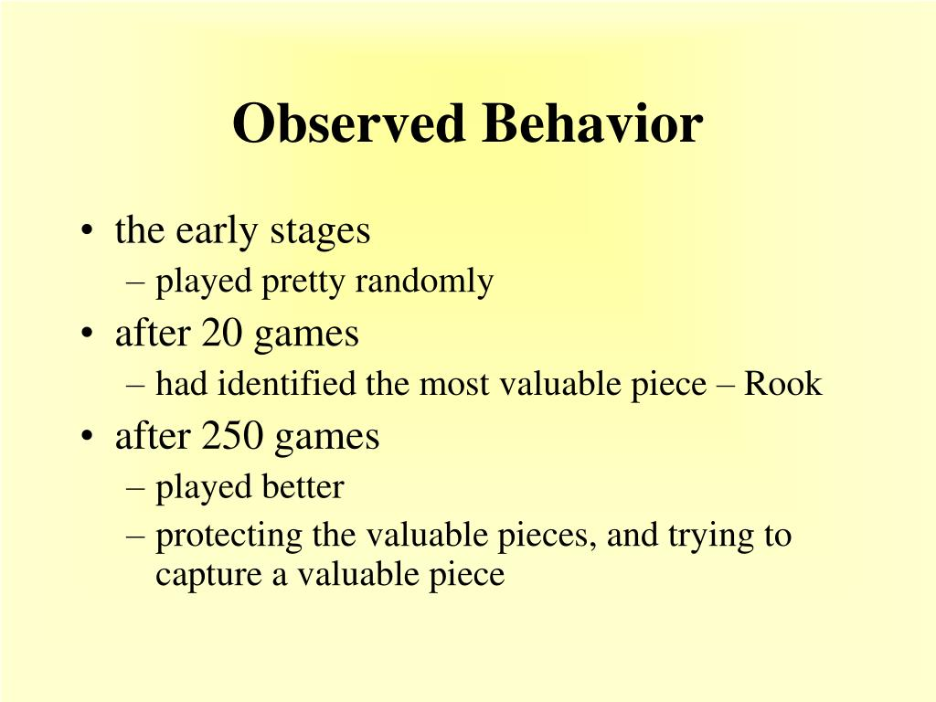 Observed Behavior