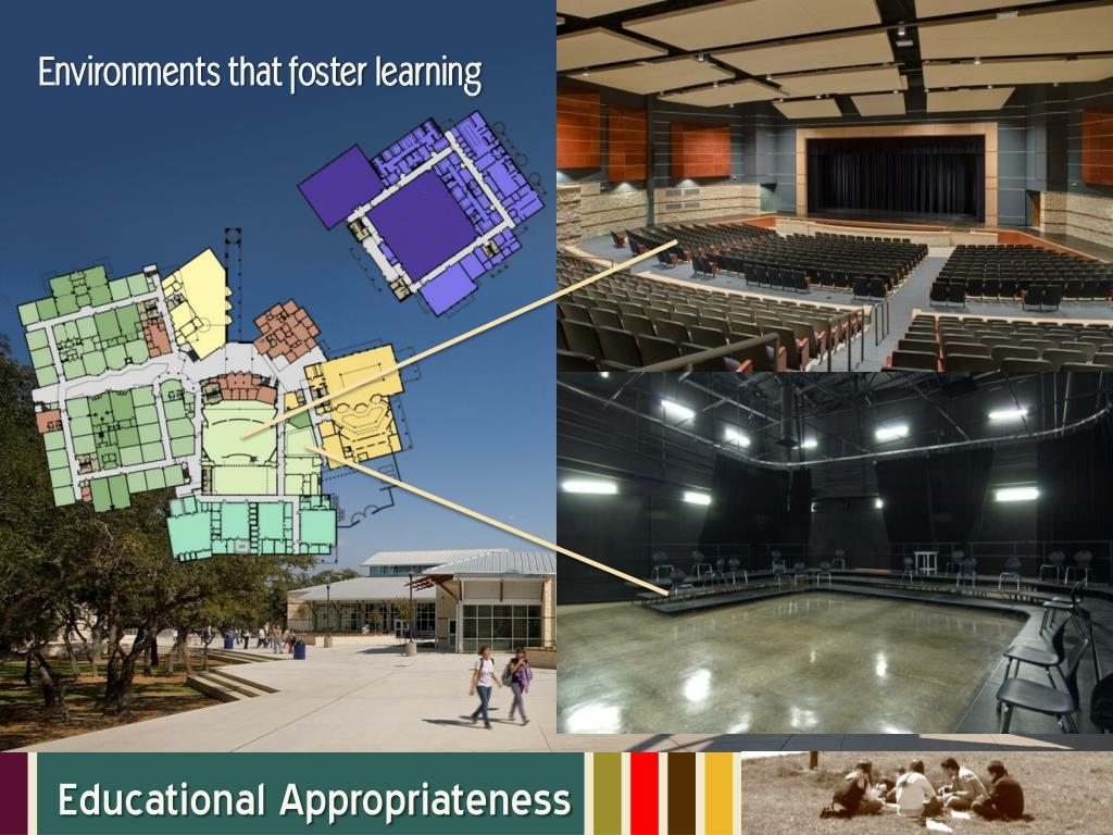 Environments that foster learning