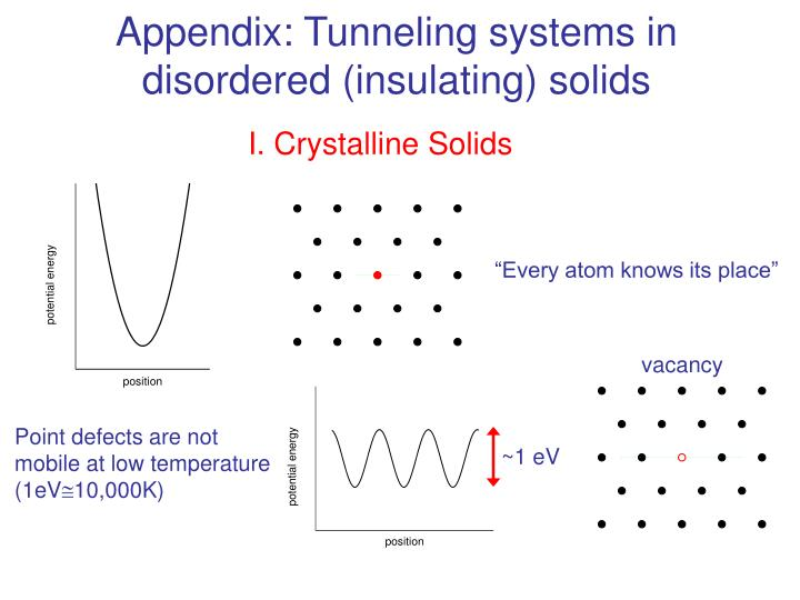 Appendix: Tunneling systems in disordered (insulating) solids