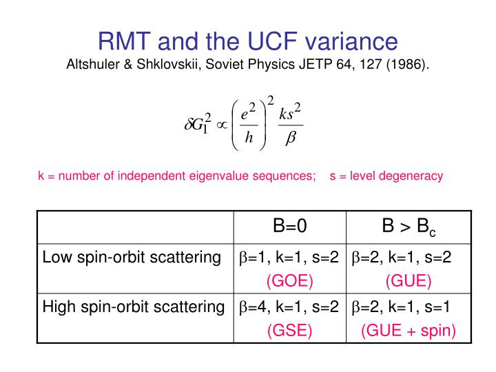 RMT and the UCF variance