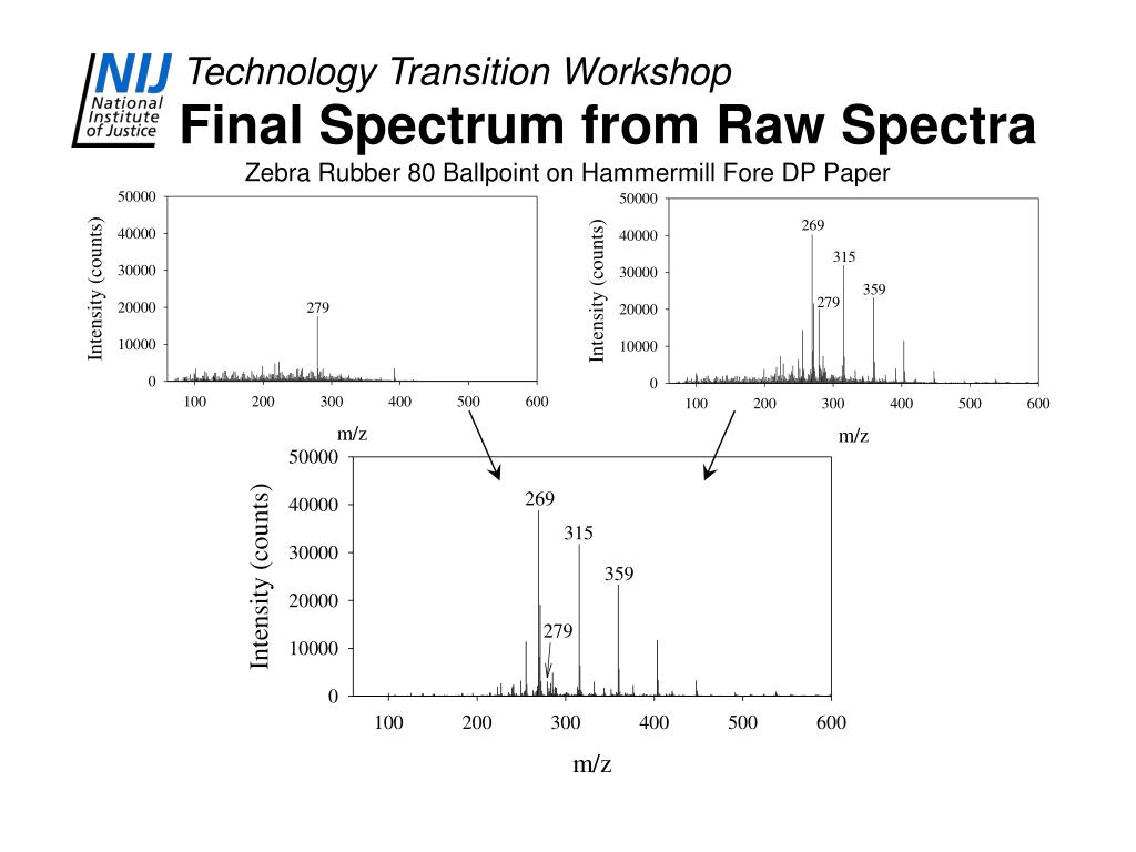 Final Spectrum from Raw Spectra