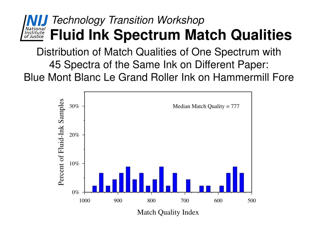 Fluid Ink Spectrum Match Qualities