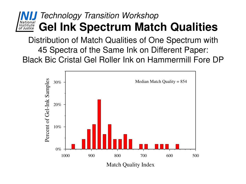Gel Ink Spectrum Match Qualities