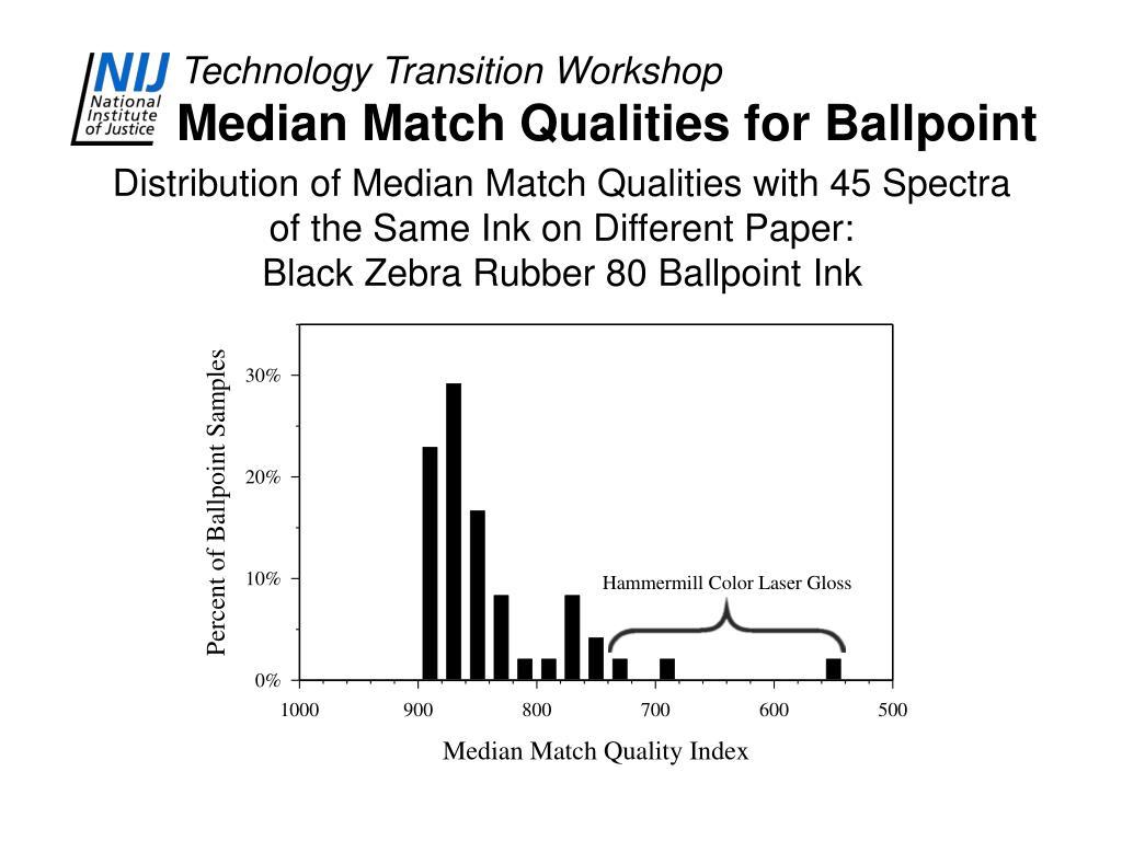 Median Match Qualities for Ballpoint