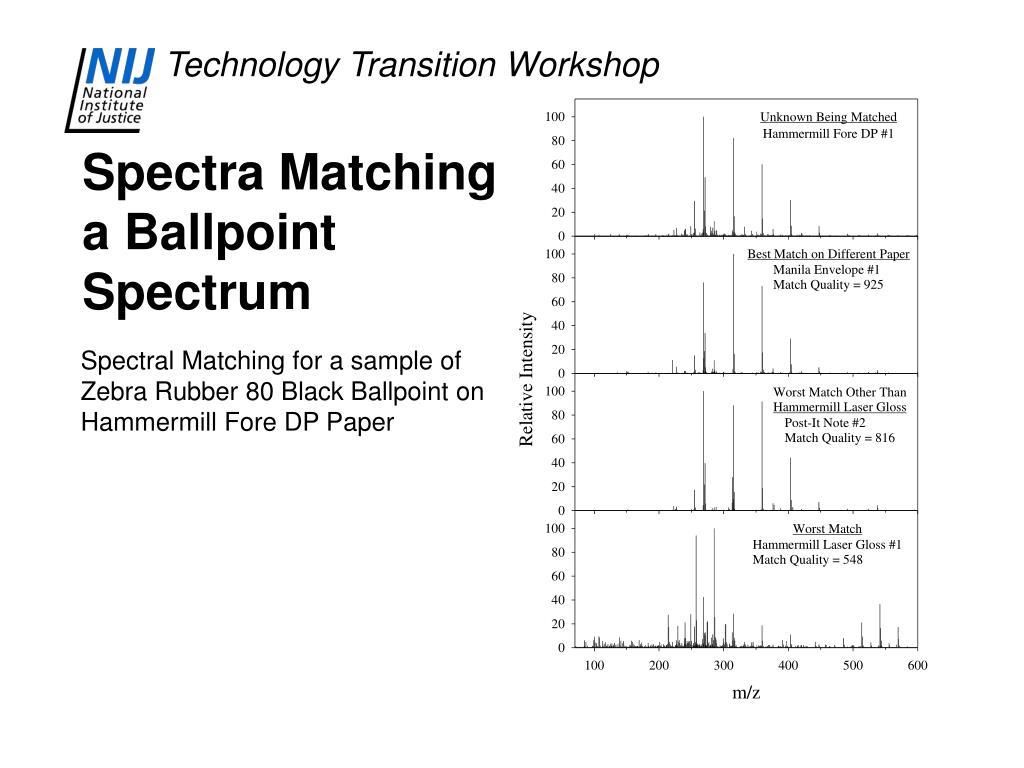 Spectra Matching a Ballpoint Spectrum