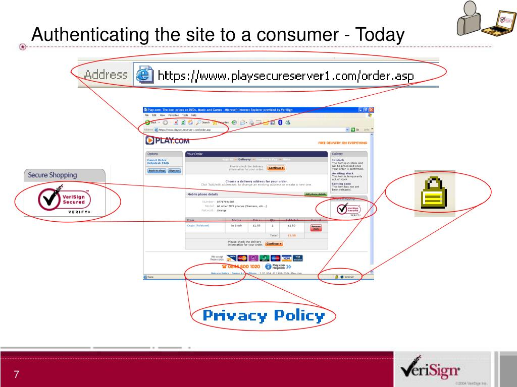 Authenticating the site to a consumer - Today