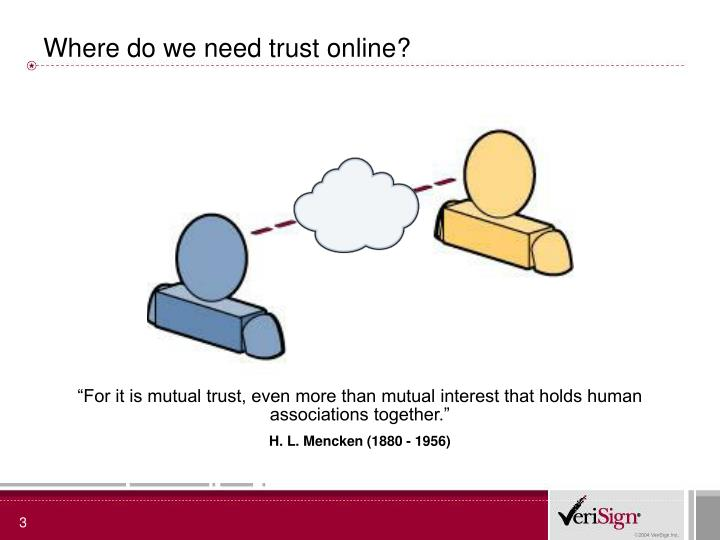 Where do we need trust online