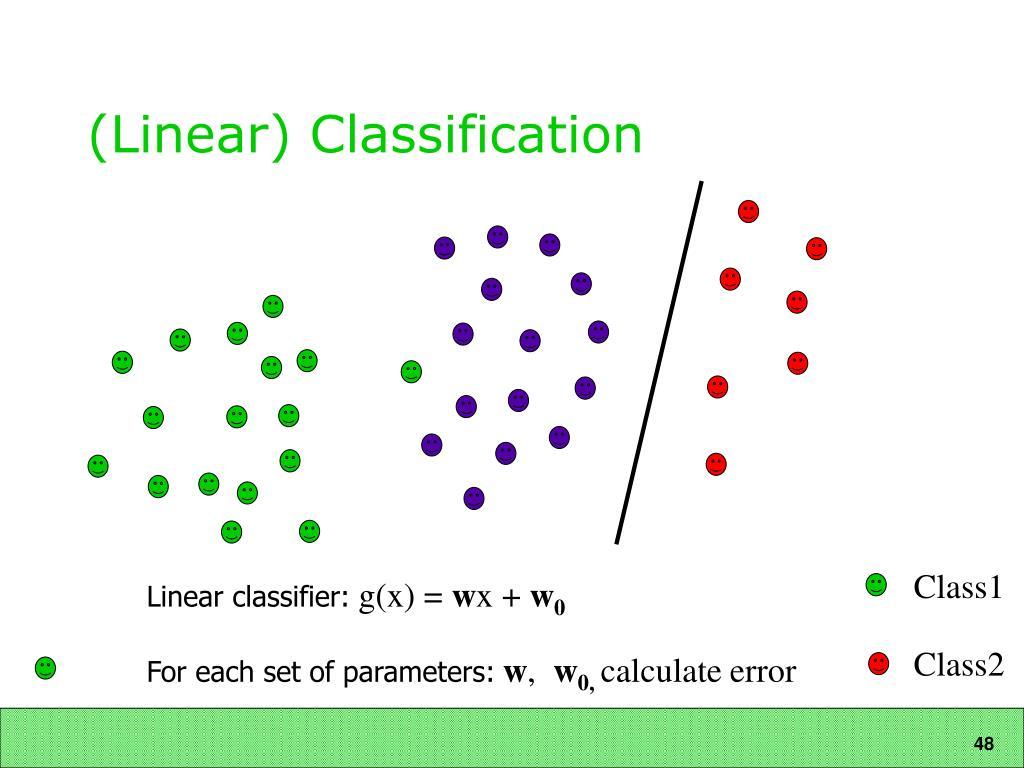 (Linear) Classification