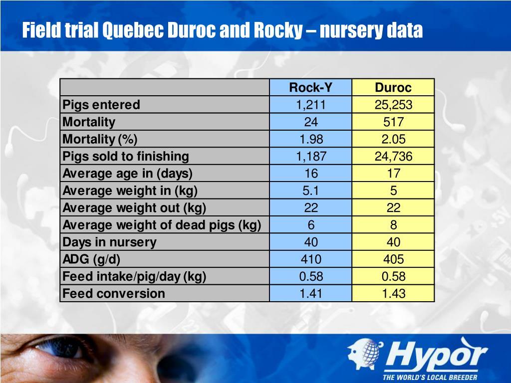 Field trial Quebec