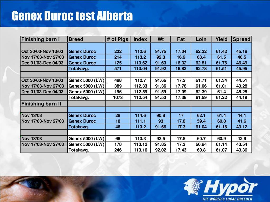 Genex Duroc test Alberta