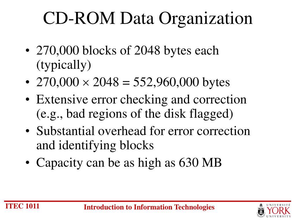 CD-ROM Data Organization