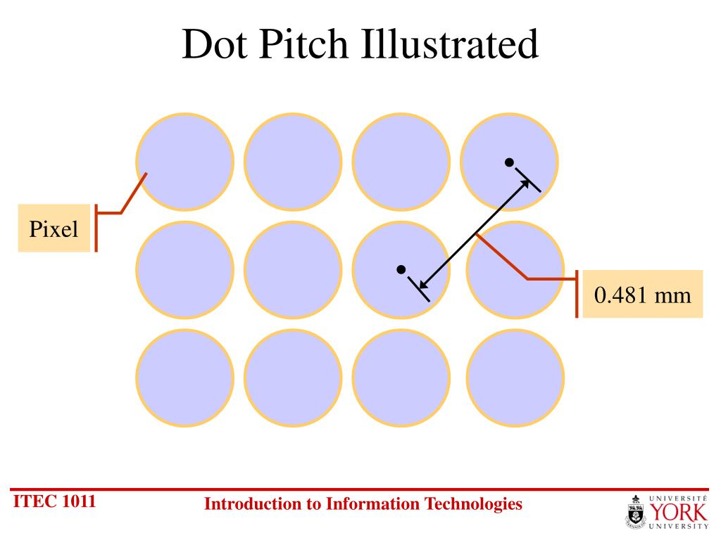 Dot Pitch Illustrated