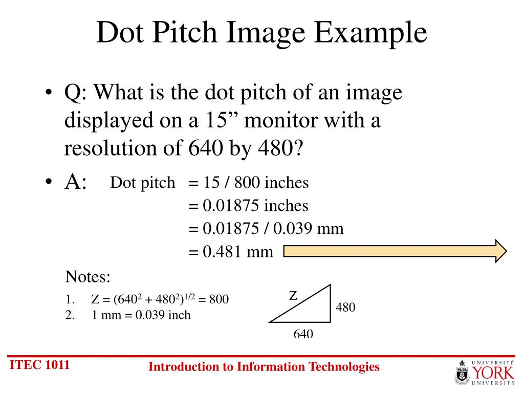 Dot pitch= 15 / 800 inches