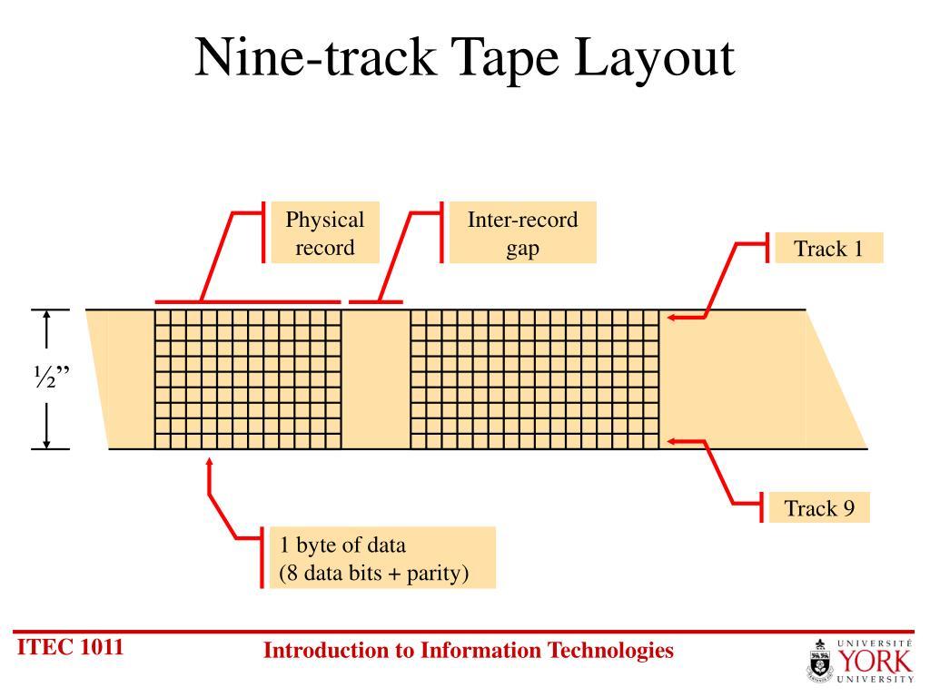 Nine-track Tape Layout