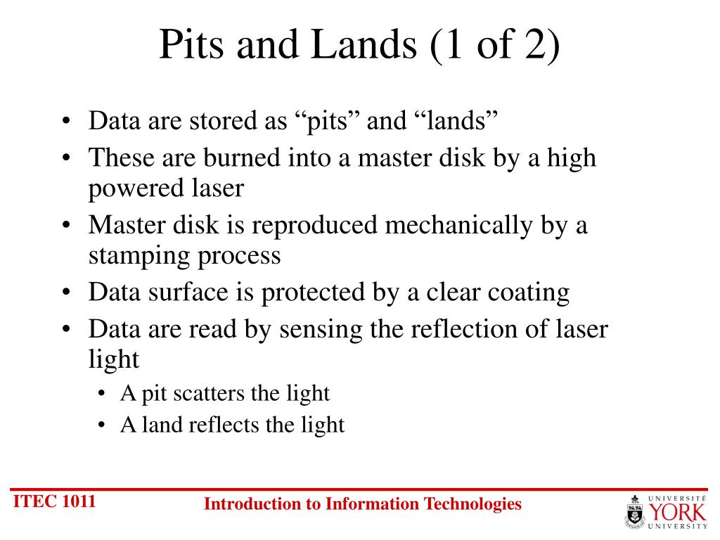 Pits and Lands (1 of 2)
