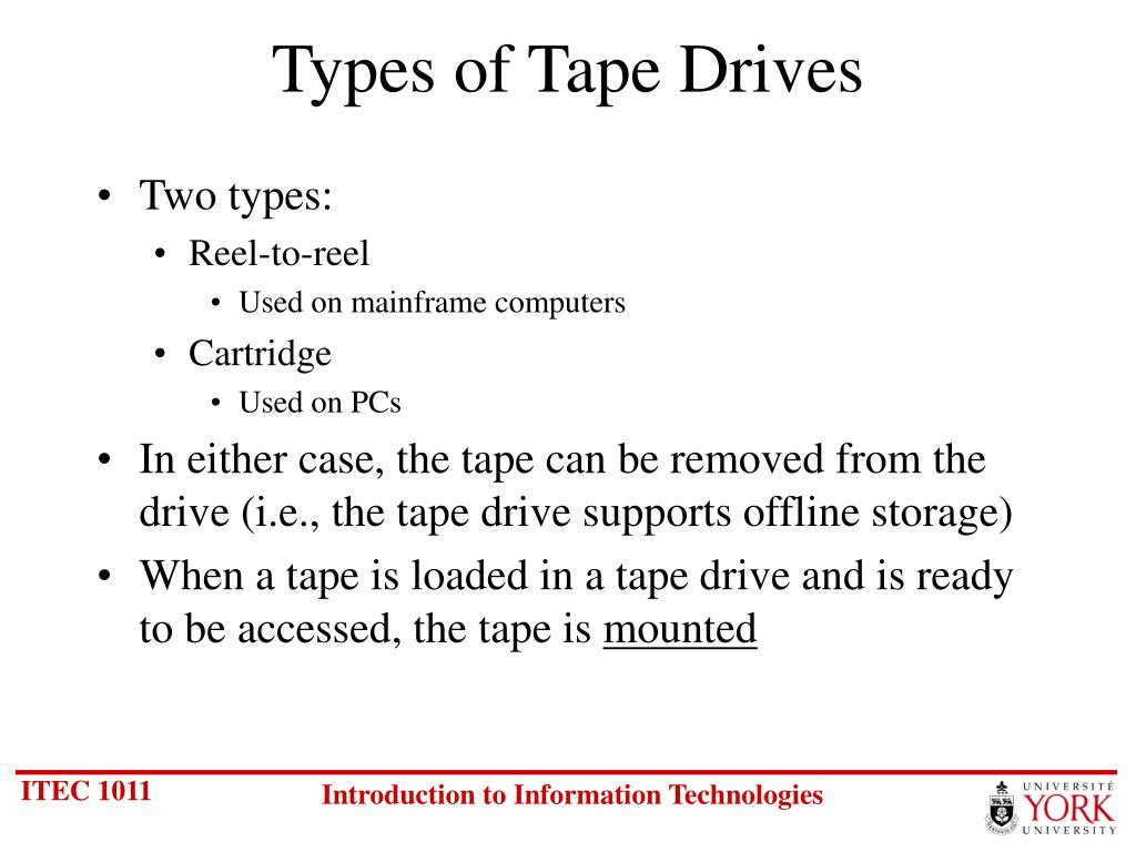 Types of Tape Drives