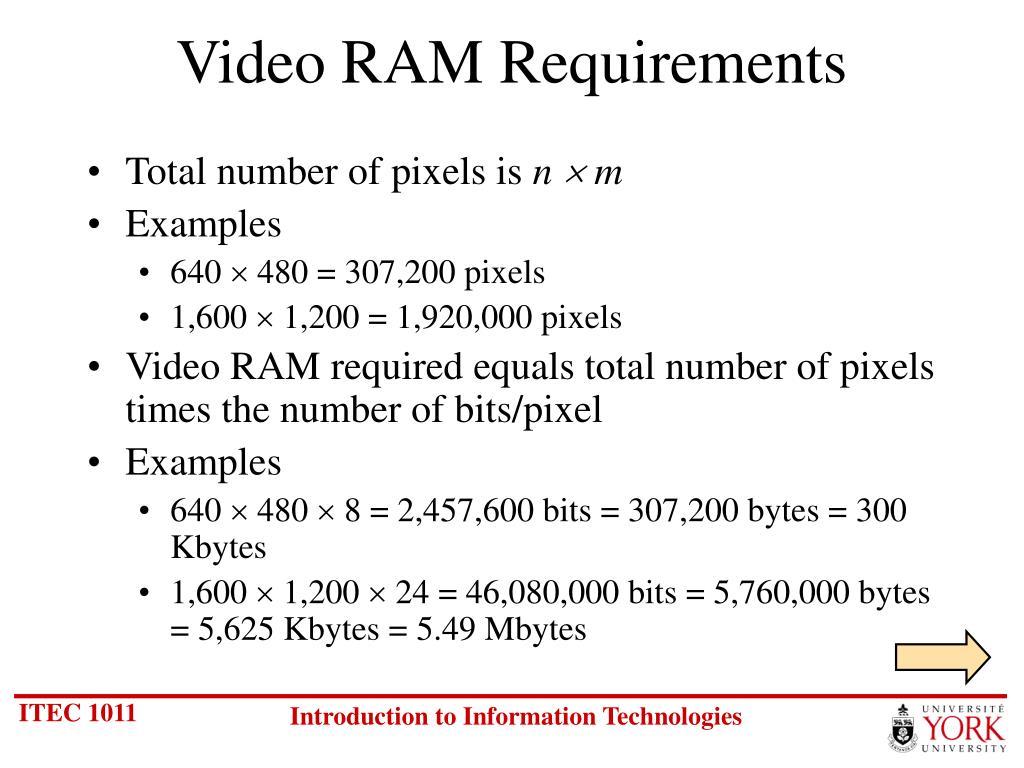 Video RAM Requirements