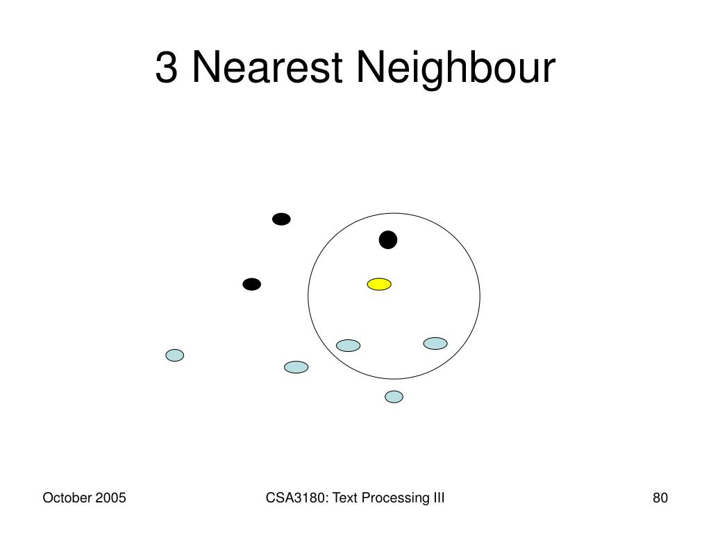 3 Nearest Neighbour