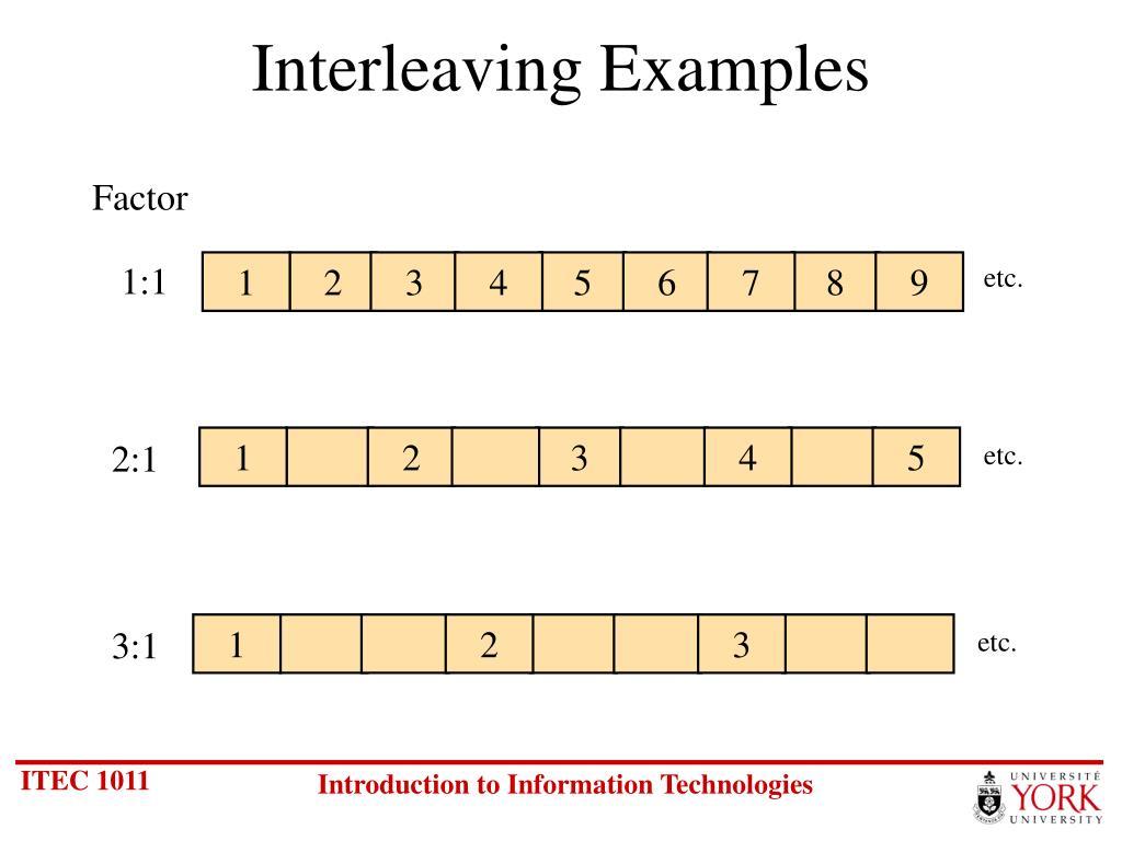 Interleaving Examples