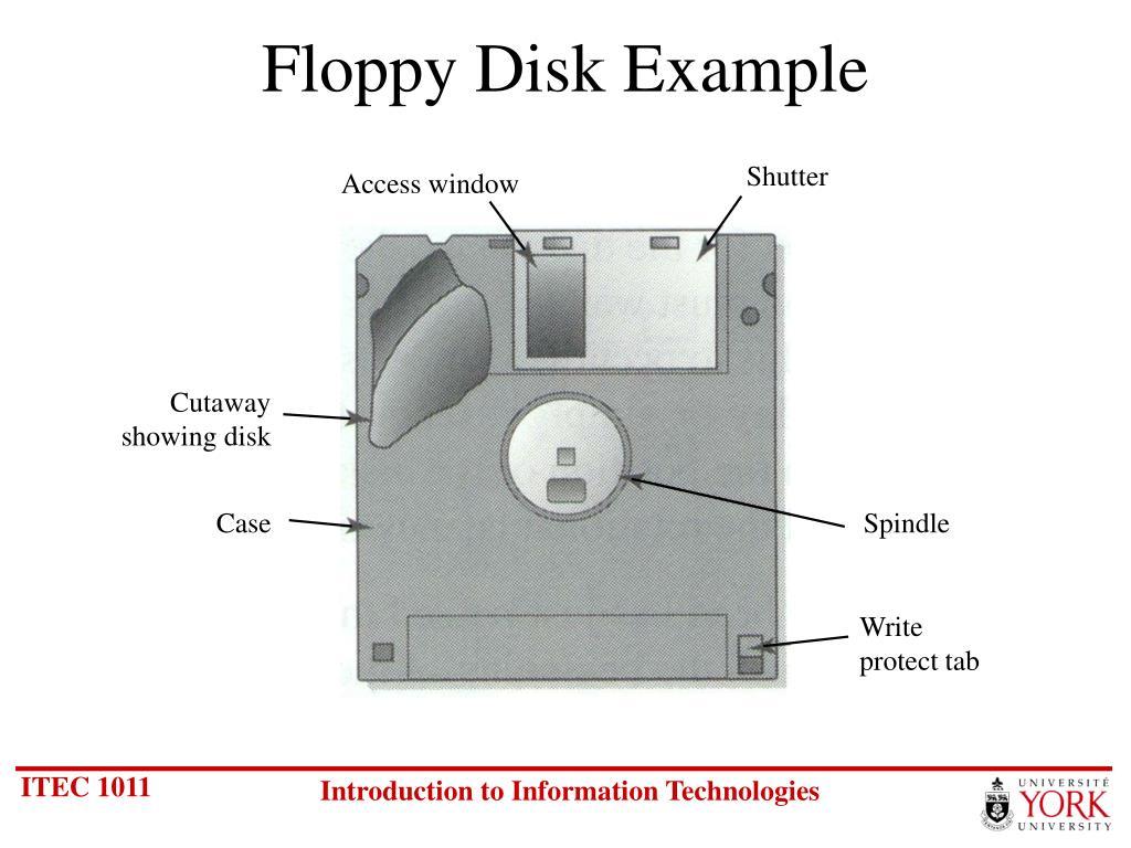 Floppy Disk Example