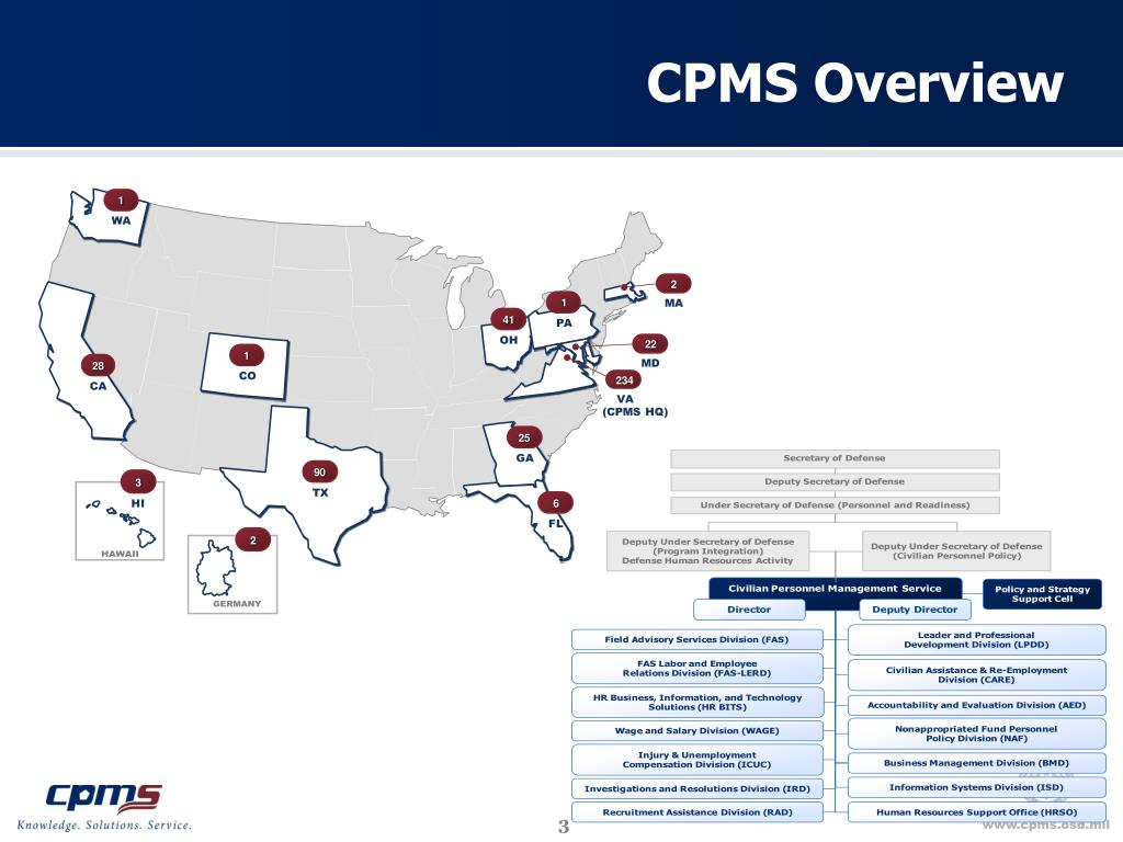 CPMS Overview