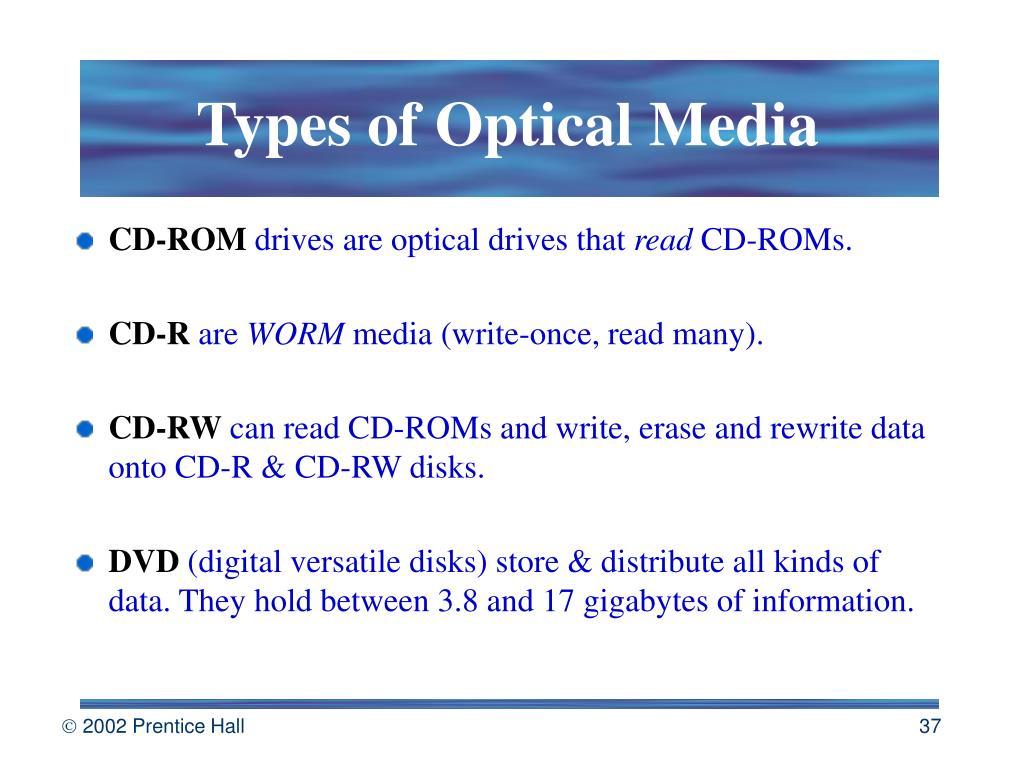 Types of Optical Media