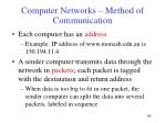 computer networks method of communication