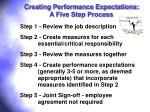 creating performance expectations a five step process