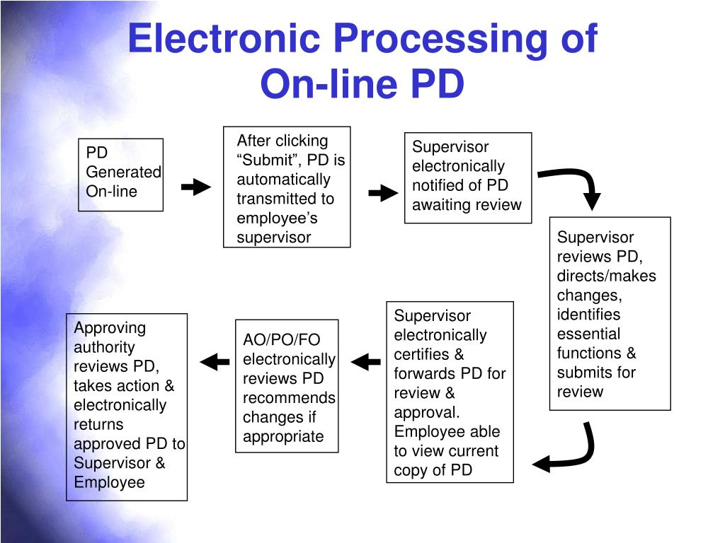 Electronic Processing of