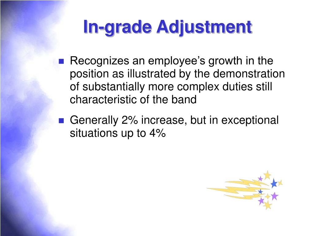 In-grade Adjustment