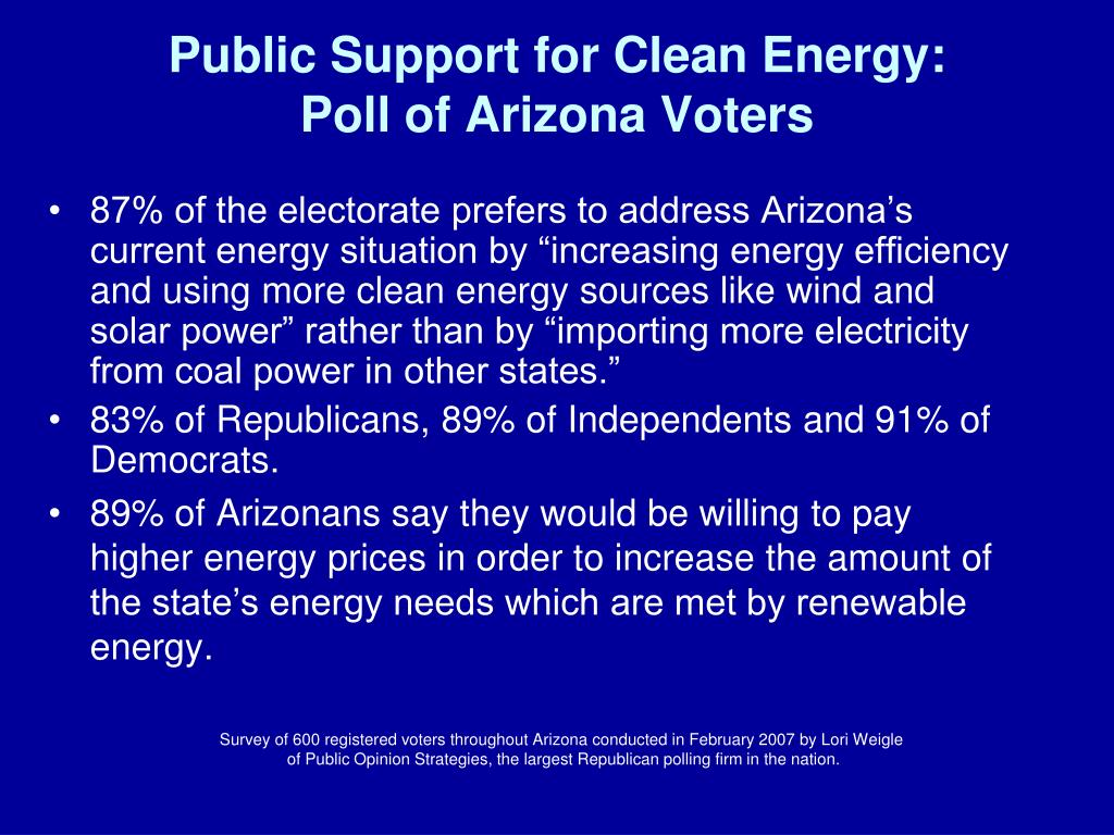 Public Support for Clean Energy: