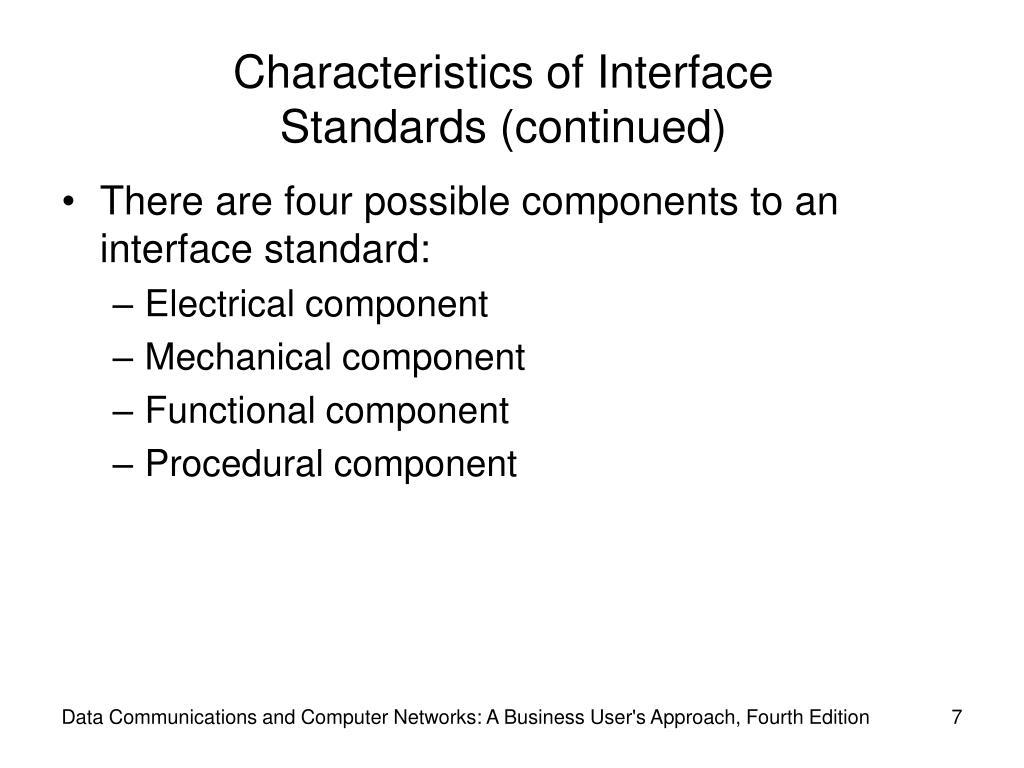 Characteristics of Interface