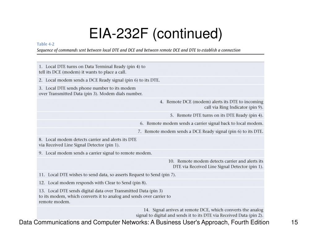 EIA-232F (continued)