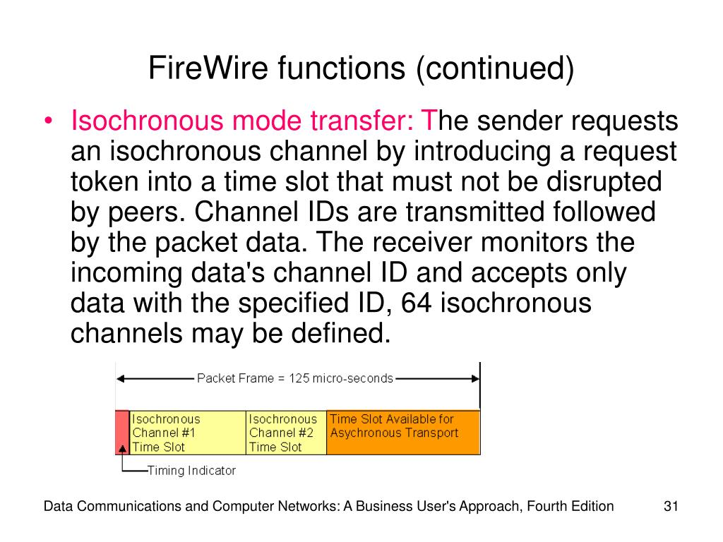 FireWire functions (continued)