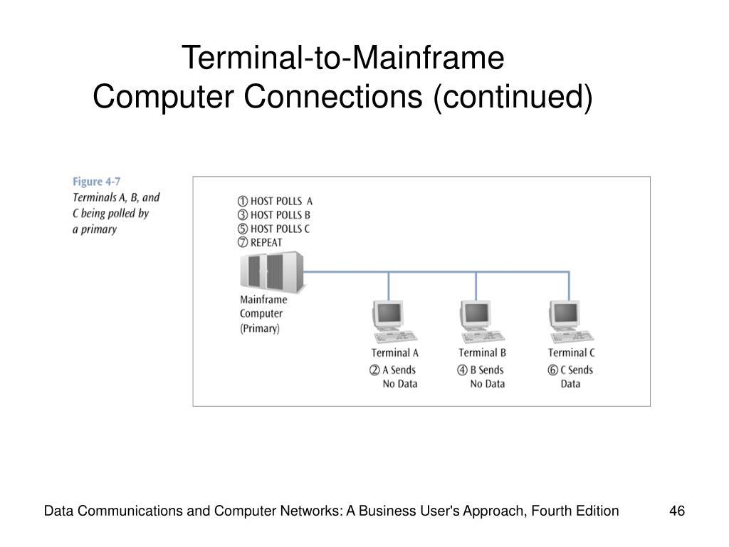 Terminal-to-Mainframe