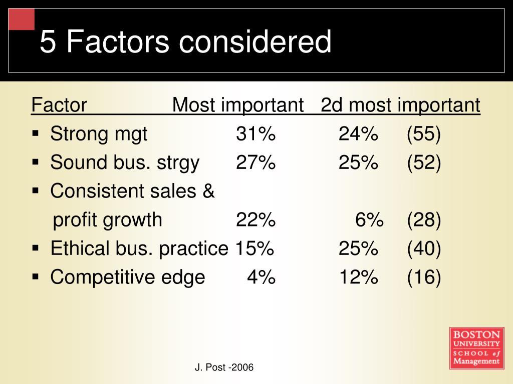 5 Factors considered