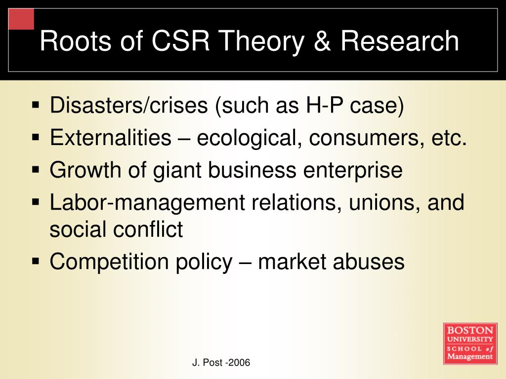 Roots of CSR Theory & Research